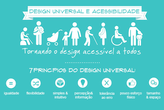 Artesanato Reciclagem Decoração ~ BLOG FUTURO ESTÁ AQUI Design Universal e Acessibilidade