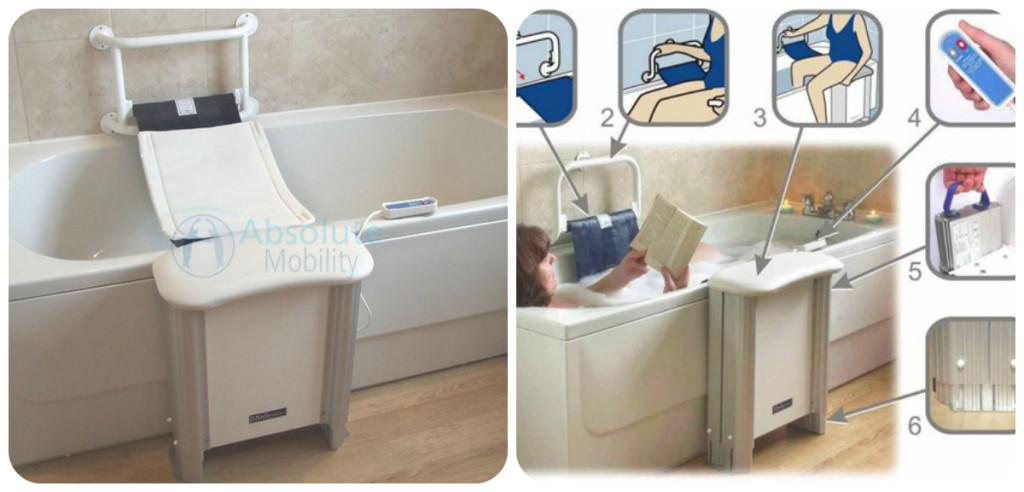 Molly Bather - Absolute Mobility Acessório que permite a utilização de todo o comprimento, largura e profundidade da banheira, fornecendo o suporte para o usuário entrar e sair. Fonte: http://www.absolutemobility.co.uk/product/the-molly/
